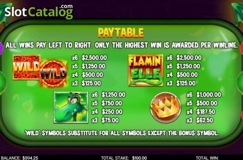 Paytabe 1. Flamin Elle (Video Slot from CORE Gaming)