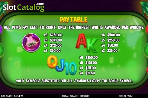 Paytabe 2. Flamin Elle (Video Slot from CORE Gaming)