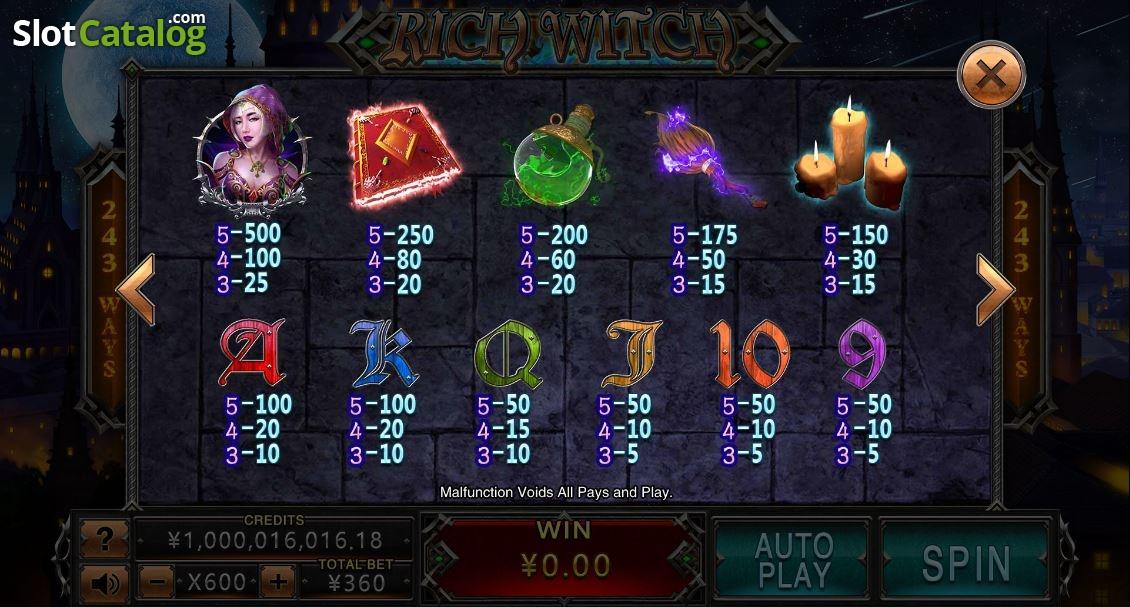 Vegas table limits roulette