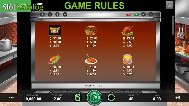 Грати в ігрові автомати гамінатори
