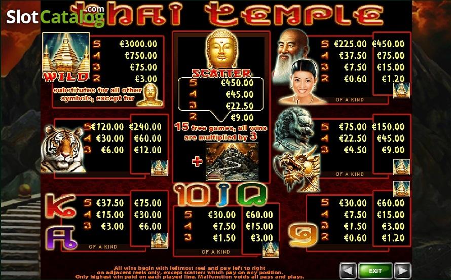 Spiele Thai Temple - Video Slots Online