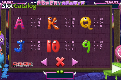 Betalingstabell 4. Creepy Castle (Video Slot fra Chance Interactive)
