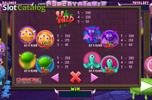 Betalingstabell 3. Creepy Castle (Video Slot fra Chance Interactive)