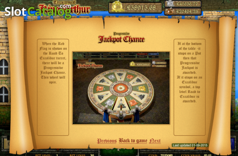 Screen12. Treasures of King Arthur (Video Slot from Cozy)