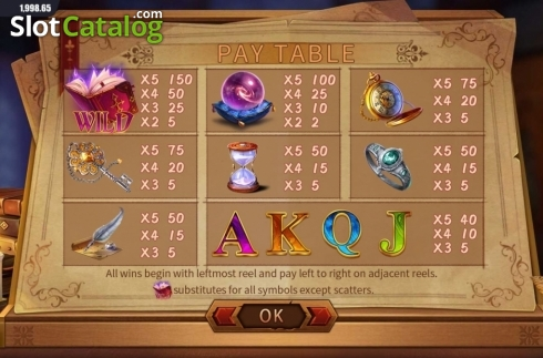 Paytable. Secrets of the Pentagram (Video Slot from Dream Tech)