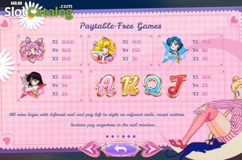 Game Rules 3. Sailor Princess (Video Slot from Dream Tech)