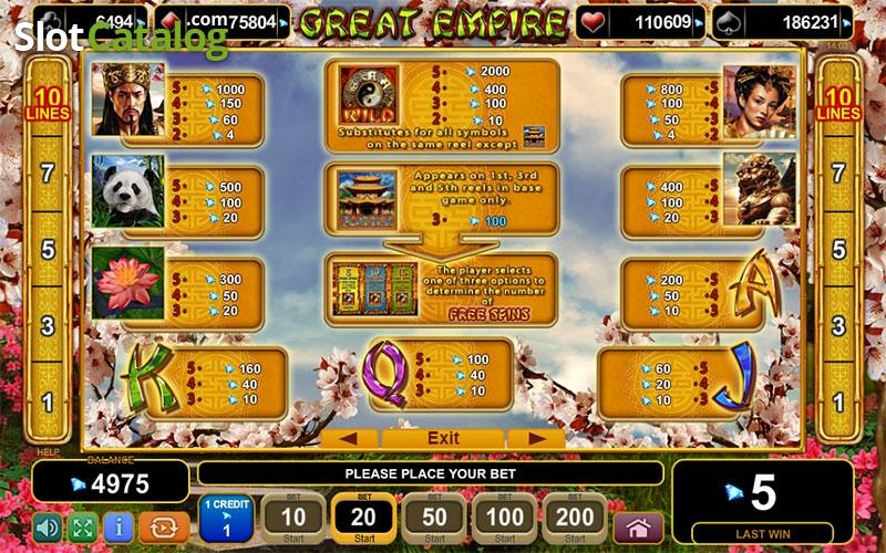 Spiele Great Empire - Video Slots Online
