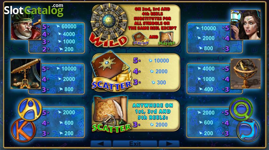 Spiele Ring Of Zodiac - Video Slots Online