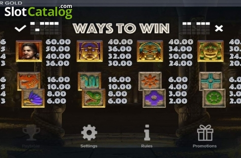 Paytable. Ecuador Gold (Video Slot from ELK Studios)