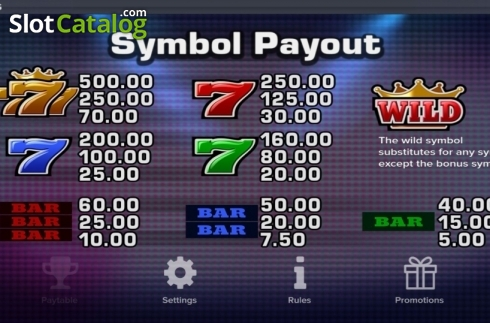Paytable. Hit It Big (Video Slot from ELK Studios)