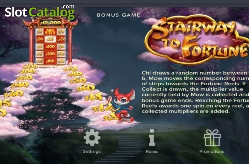 Bonus Game. Chi (Video Slot from ELK Studios)