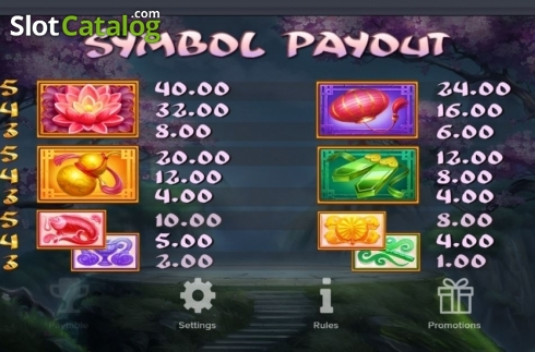 Paytable. Chi (Video Slot from ELK Studios)