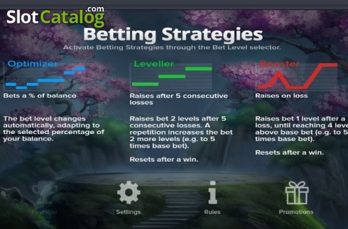Betting Strategies 1. Chi (Video Slot from ELK Studios)