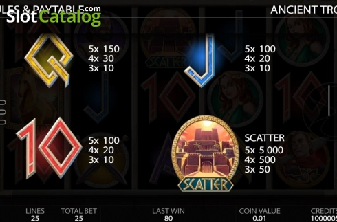 Paytable 3. Ancient Troy (Video Slot from Endorphina)