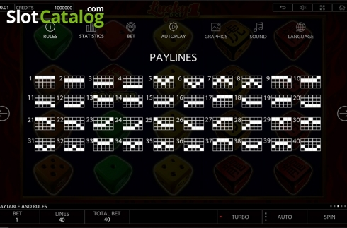 Paytable 3. Lucky Dice 1 (Video Slot from Endorphina)