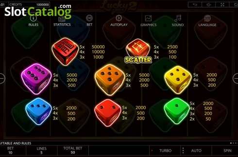 Paytable . Lucky Dice 2 (Video Slot from Endorphina)