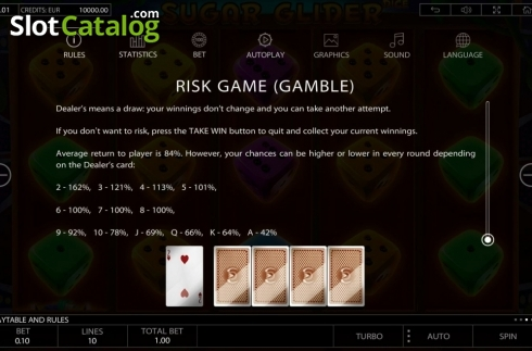Risk Game 2. Sugar Glider Dice (Video Slot from Endorphina)