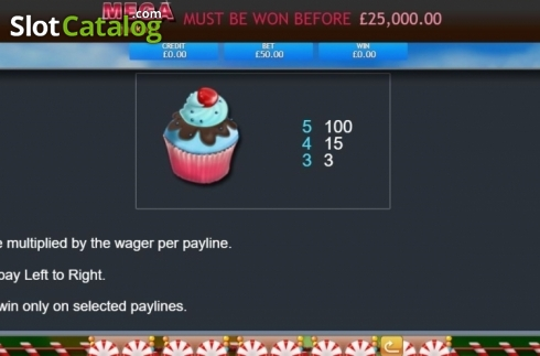 Paytable. Sugar Train Jackpot (Video Slot from Eyecon)