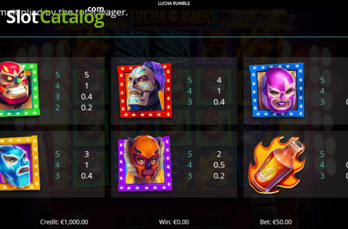 Paytable 1. Lucha Rumble (Video Slot from Eyecon)