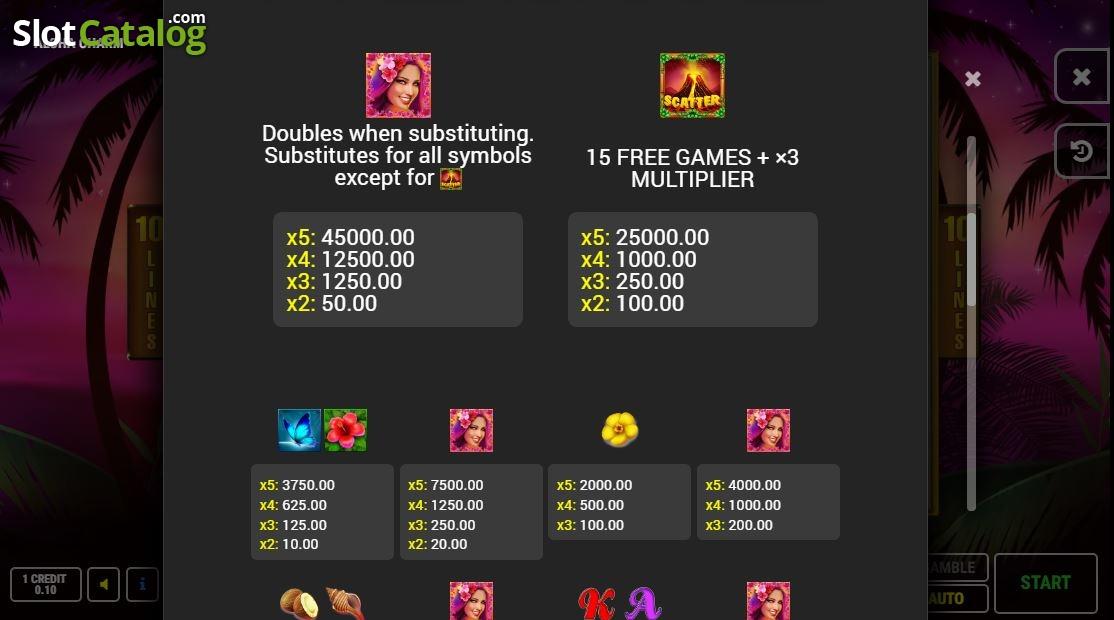 Aloha Charm Slot Review, Bonus Codes & where to play from United Kingdom