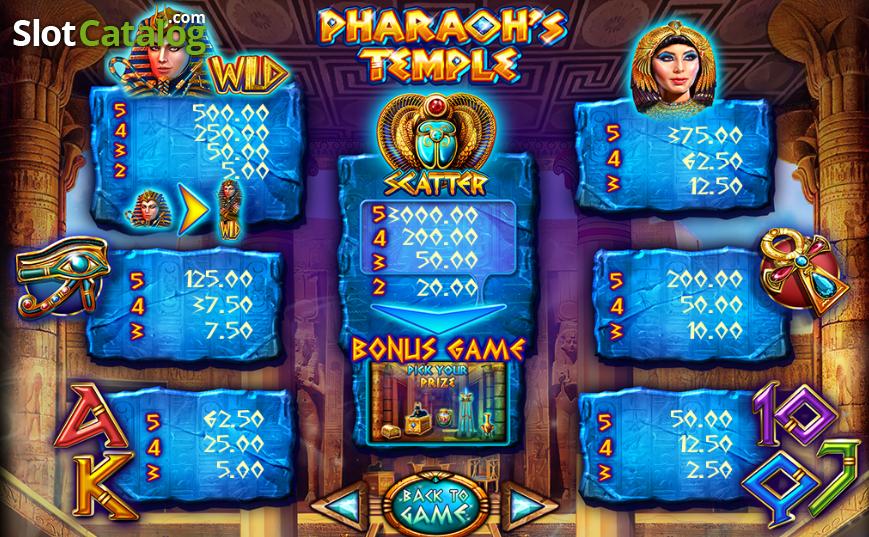 Pharaoh Slots Free Play
