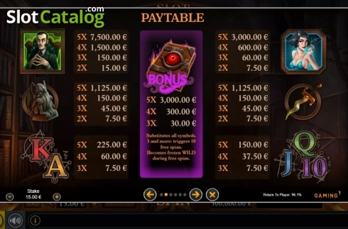 Paytable. Slot Of Madness (Video Slot from GAMING1)