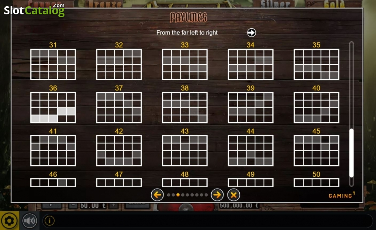 Gobs 'n Gold Slot Review, Bonus Codes & where to play from United Kingdom