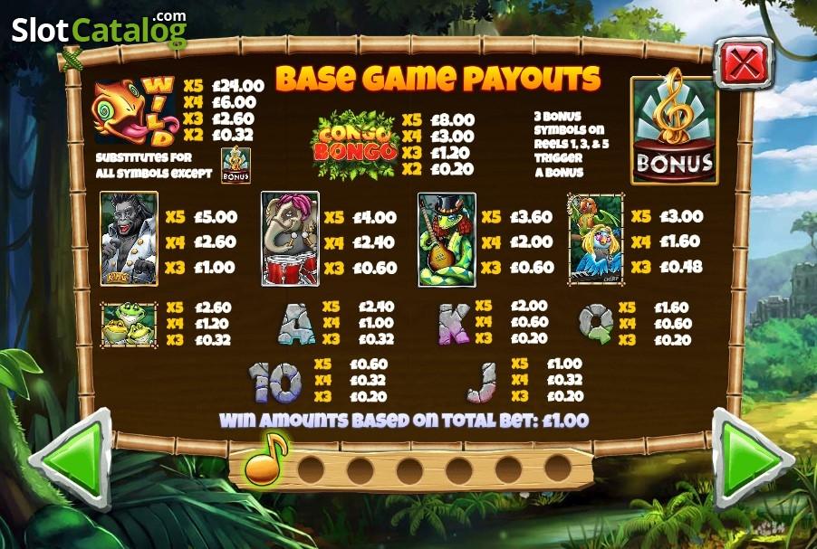 Spiele Congo Bongo - Video Slots Online