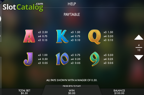 Paytable 4. Leprechaun Legends (Video Slot from Genesis)