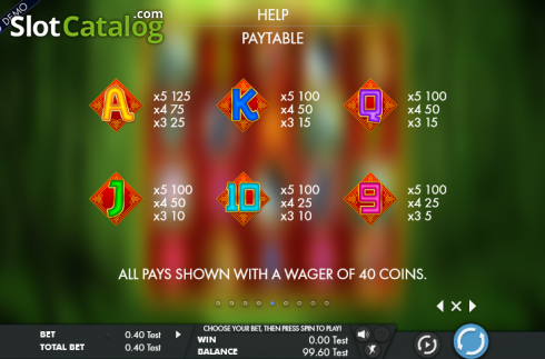 Paytable 2. Rich panda (Video Slot from Genesis)