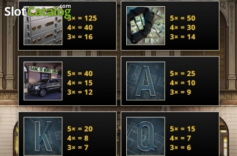 Paytable. Monte Carlo Heist (Video Slot from Genii)