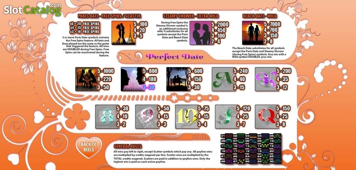 sorte dating sites online