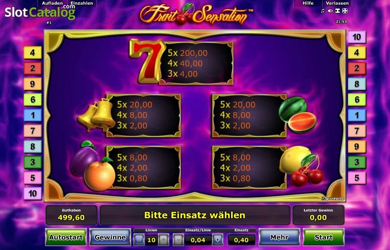 fruit sensation игровой автомат