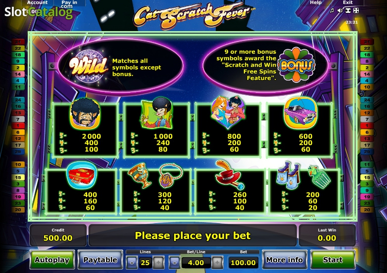 Dancing Fever Slots Review & Free Instant Play Game
