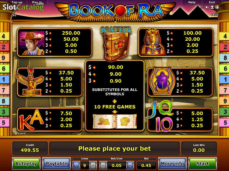 Besten Online Casinos Book Of Ra
