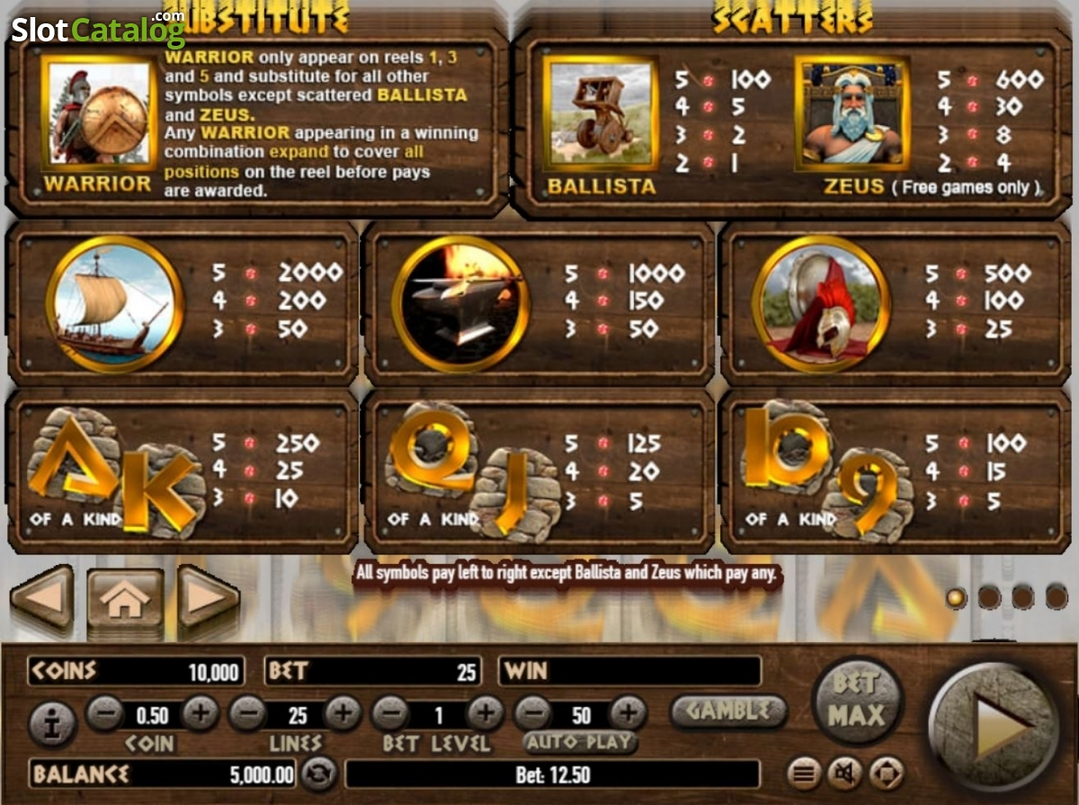 Play Sparta The New Slots Game From Habanero