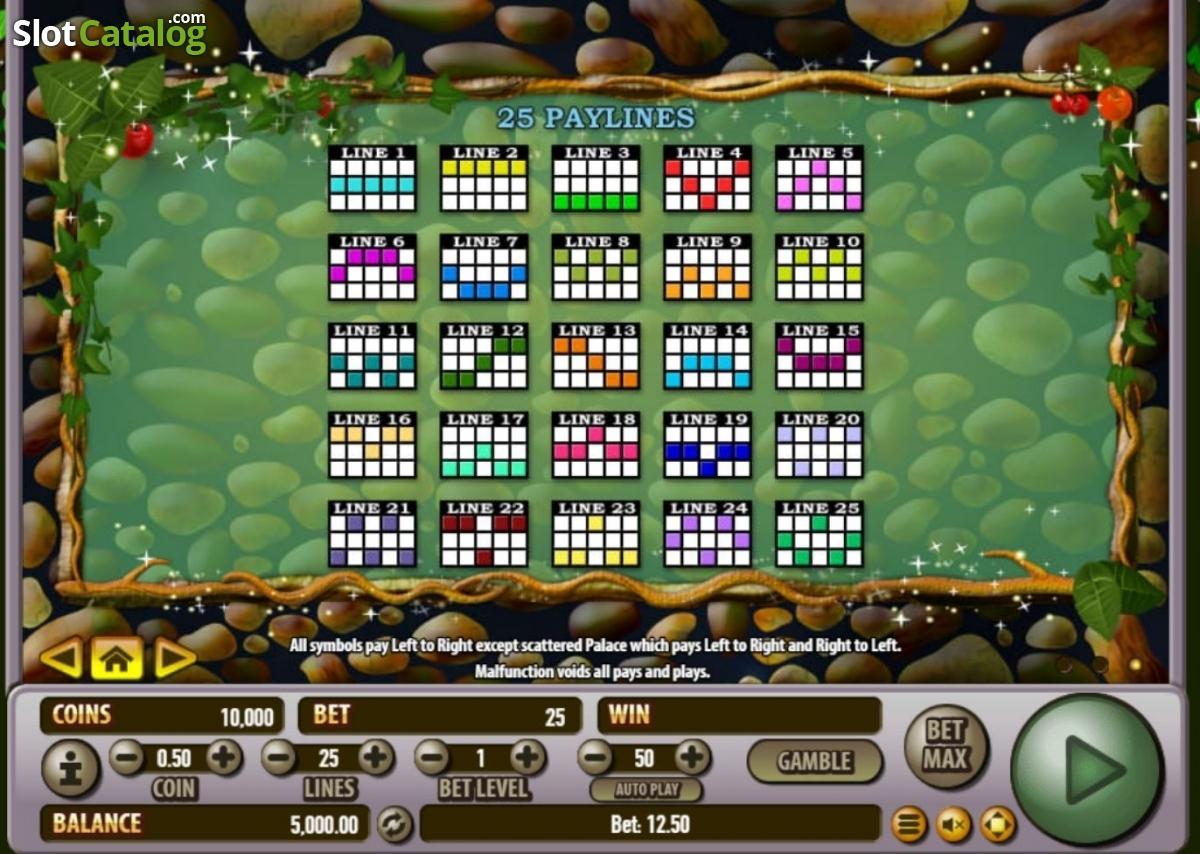 Отзывы о казино заработке