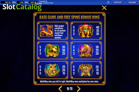 Paytable 1. Fortune Coin (Video Slots from IGT)