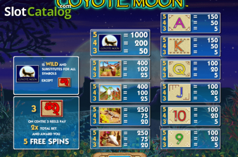 Paytable. Coyote Moon (Video Slot from IGT)