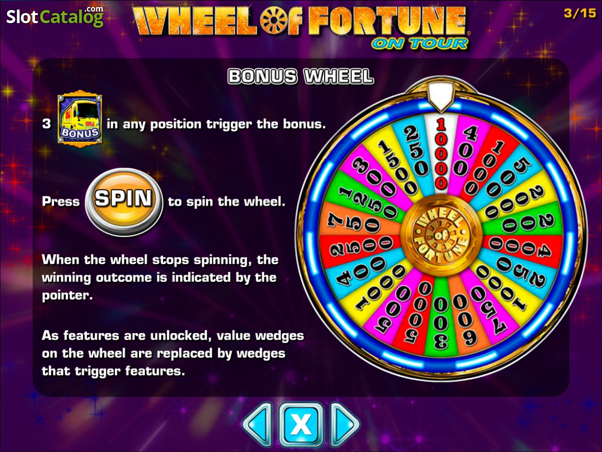 Wheel Of Fortune Slots Game