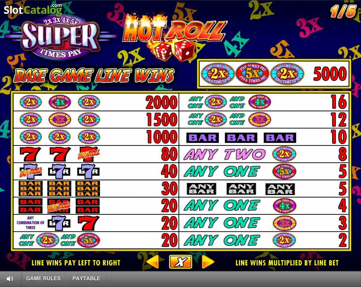 Spiele Pays 2 Times - Video Slots Online