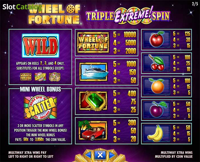 Wheel of Fortune Triple Extreme Slots - Free Slot Machine Game