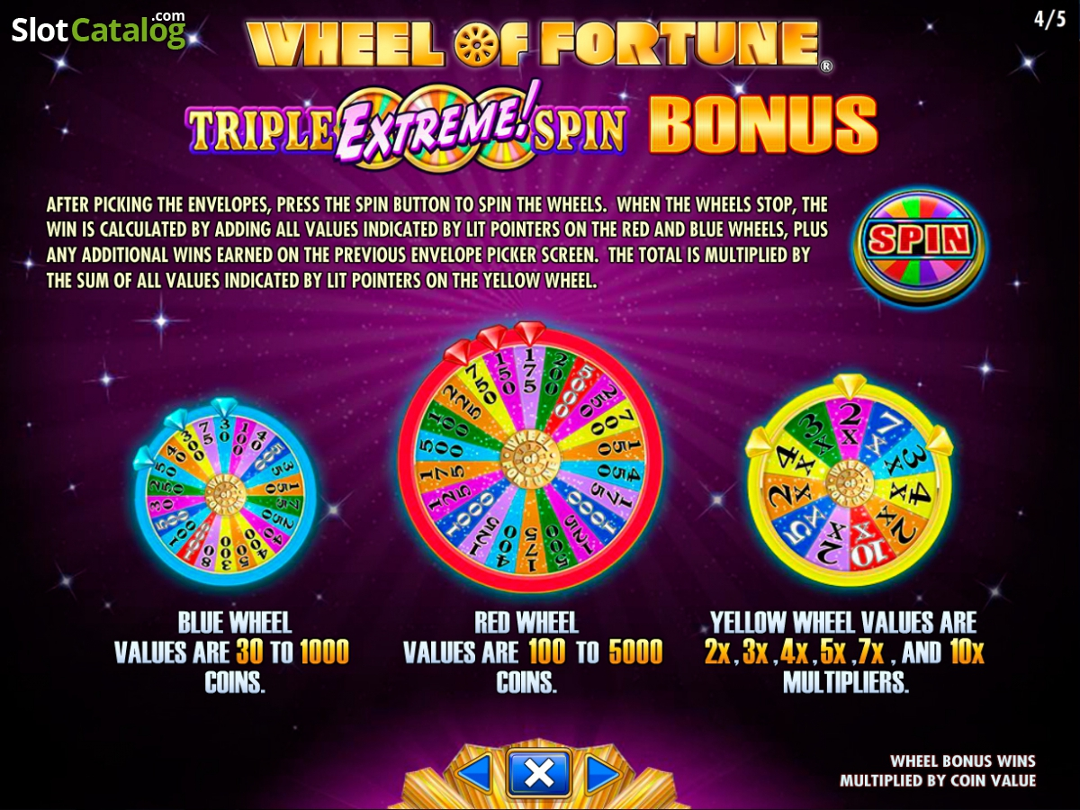 review of wheel of fortune triple extreme spin video slot from igt slotcatalog. Black Bedroom Furniture Sets. Home Design Ideas
