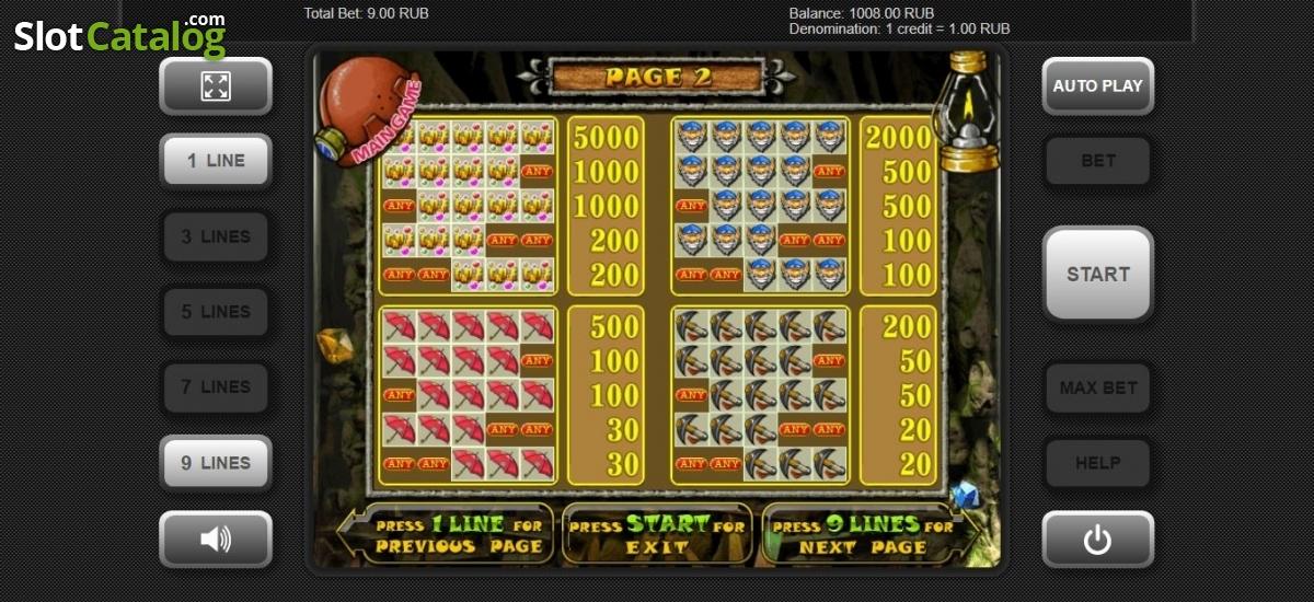 Бесплатные игровые автоматы играть бесплатно пробки