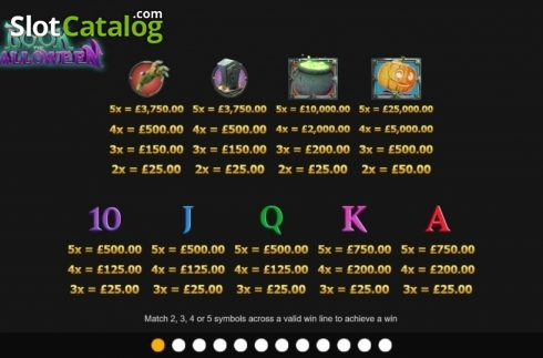 Paytable. Book of Halloween (Video Slots from Inspired Gaming)