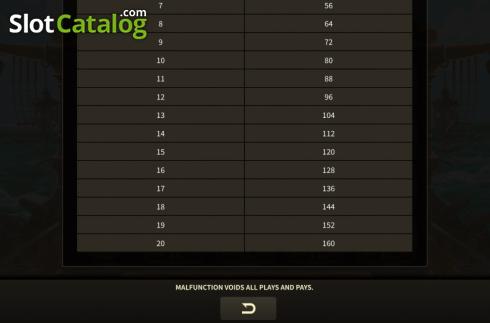 Image Result For Game Slot Jdb Demo