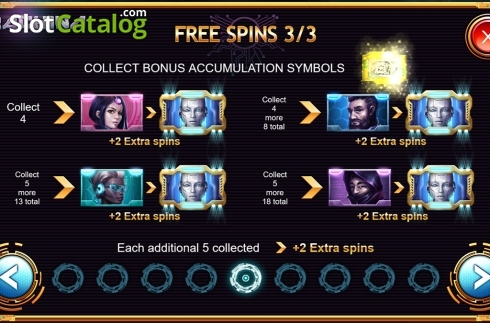 Paytable 5. Machina (Video Slot from Kalamba Games)