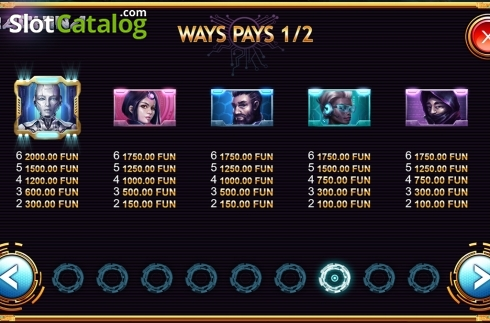 Paytable 7. Machina (Video Slot from Kalamba Games)