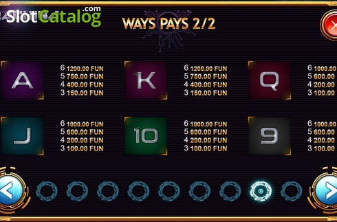 Paytable 8. Machina (Video Slot from Kalamba Games)