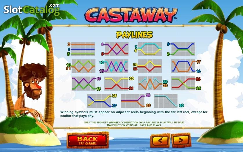 castaway review